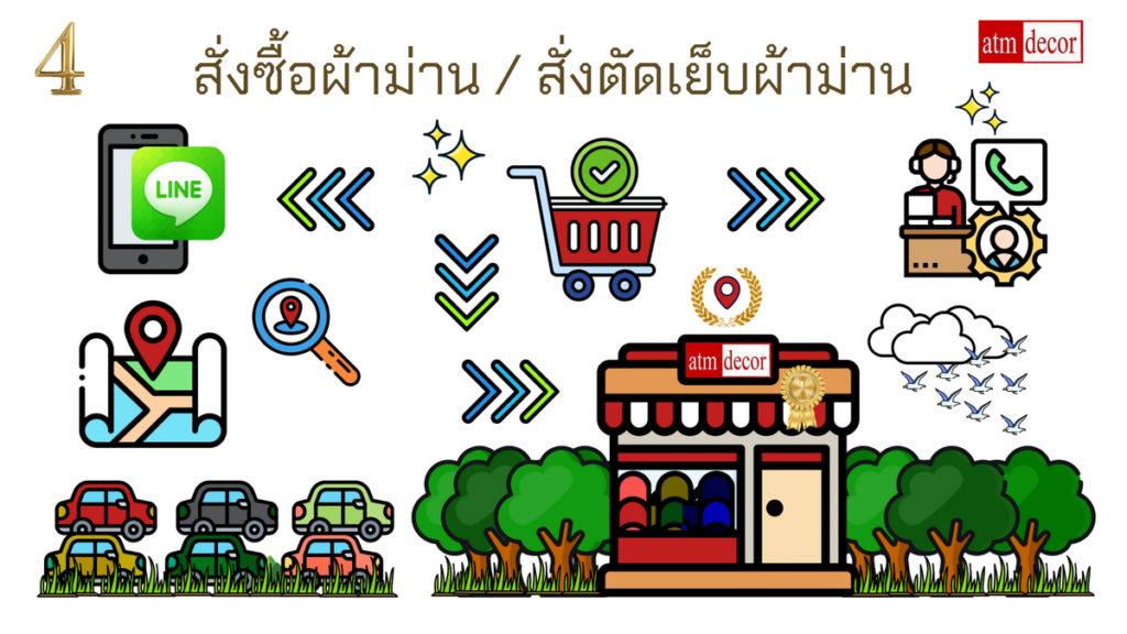 สั่งตัดเย็บผ้าม่าน ร้านผ้าม่าน ATM Decor